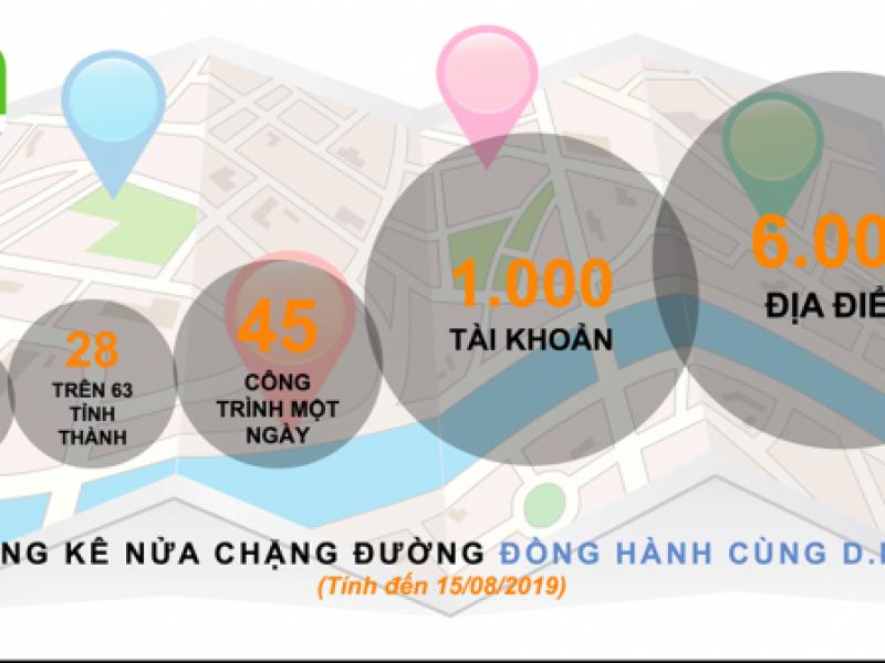 D.MAP đã chạm vào sự quan tâm của cộng đồng về một môi trường tiếp cận cho mọi người?